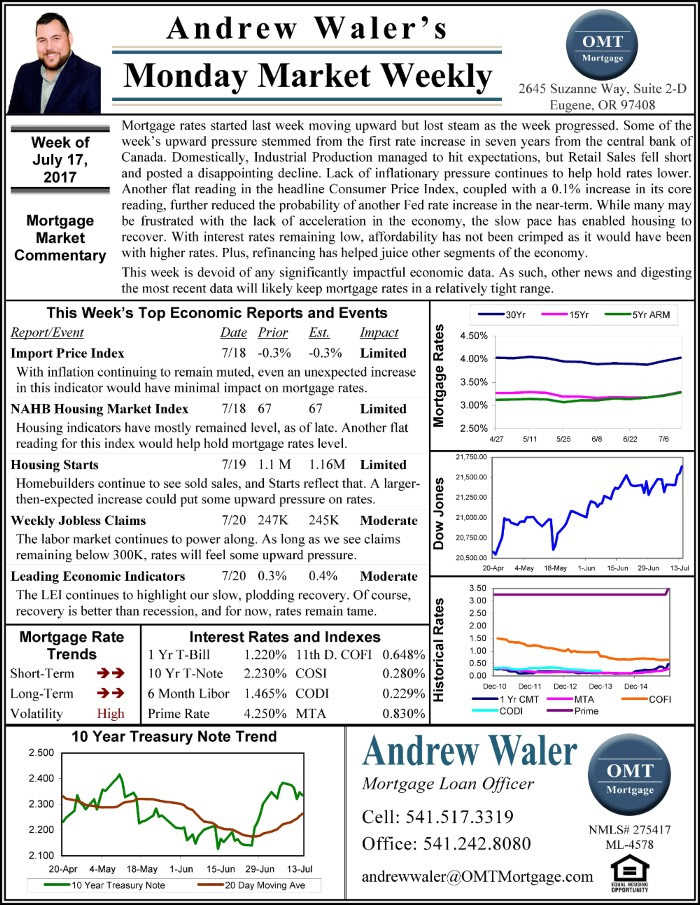 Andrew Waler's Monday Market Weekly – Week July 17, 2017