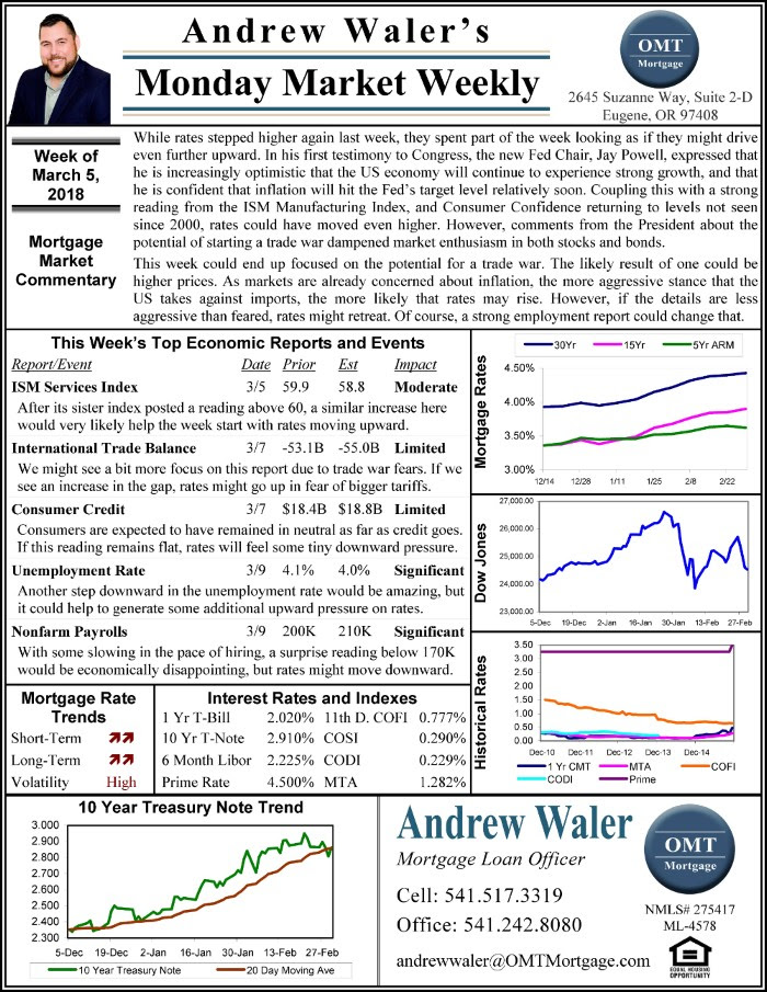 Andrew Waler's Monday Market Weekly – Week March 05, 2018
